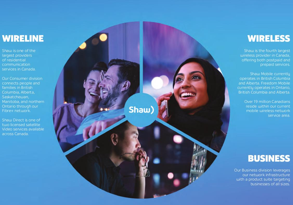 Shaw Communications: Portfolio